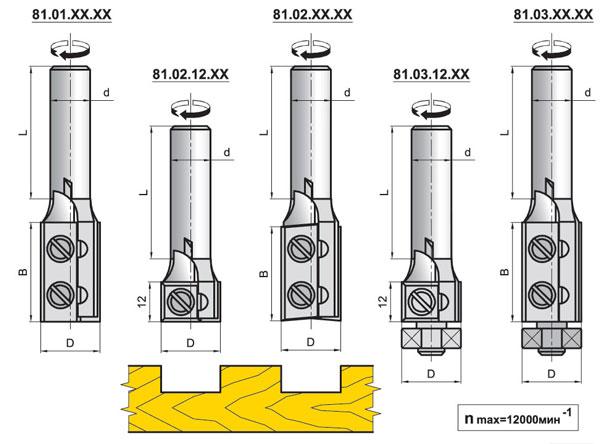 Фрезы концевые цилиндрические