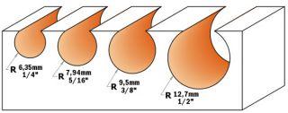 Фрезы пазовые с шаровой режущей частью СМТ